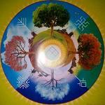 21 век — век эволюции сознания Человека и экологии Жизни