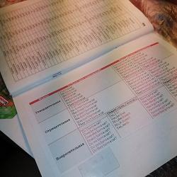 Отдается в дар «Школьный словарик. Английский язык.»