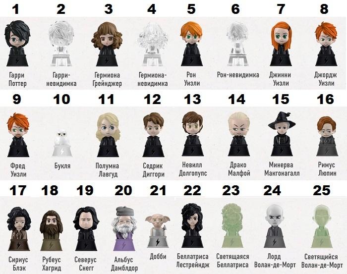 гарри поттер все герои и их названия это, несмотря благие