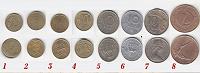 Отдается в дар Фауна на монетах мира.8 монет