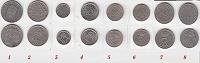 Отдается в дар Монеты Швеции и Дании