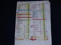 Отдается в дар Таблица калорийности продуктов