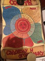 Отдается в дар Плакат «Солнцеворот» советы садоводу и огороднику