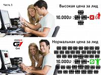 Отдается в дар Настройка и ведение таргета Вконтакте