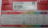 Отдается в дар Стартовый пакет Vodafone